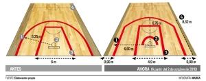Linea de 3 ACB antes y despues